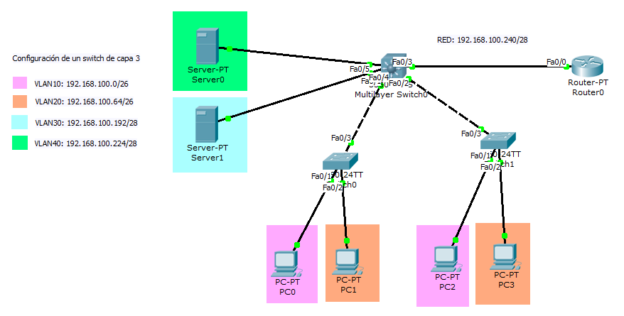 it 242 packet switching Video stream packet  242 specifications of external  the driver supports mipi dbi type b 9Ô18/16/9/8 bits9Õ and type c.
