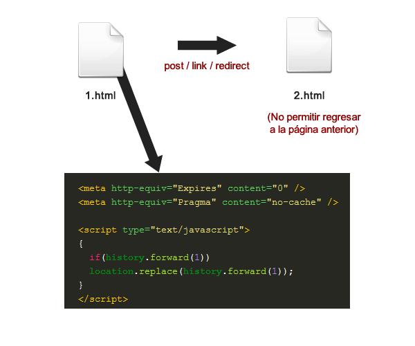 javascript-disabled-back-page-browser