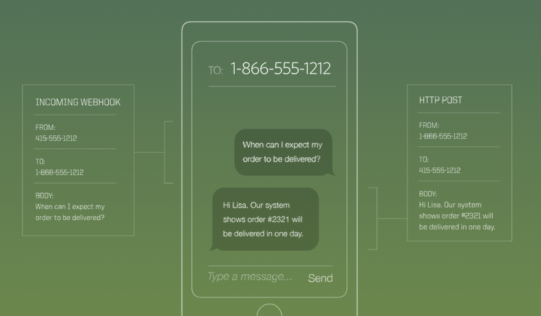twilio-sms-tool-free